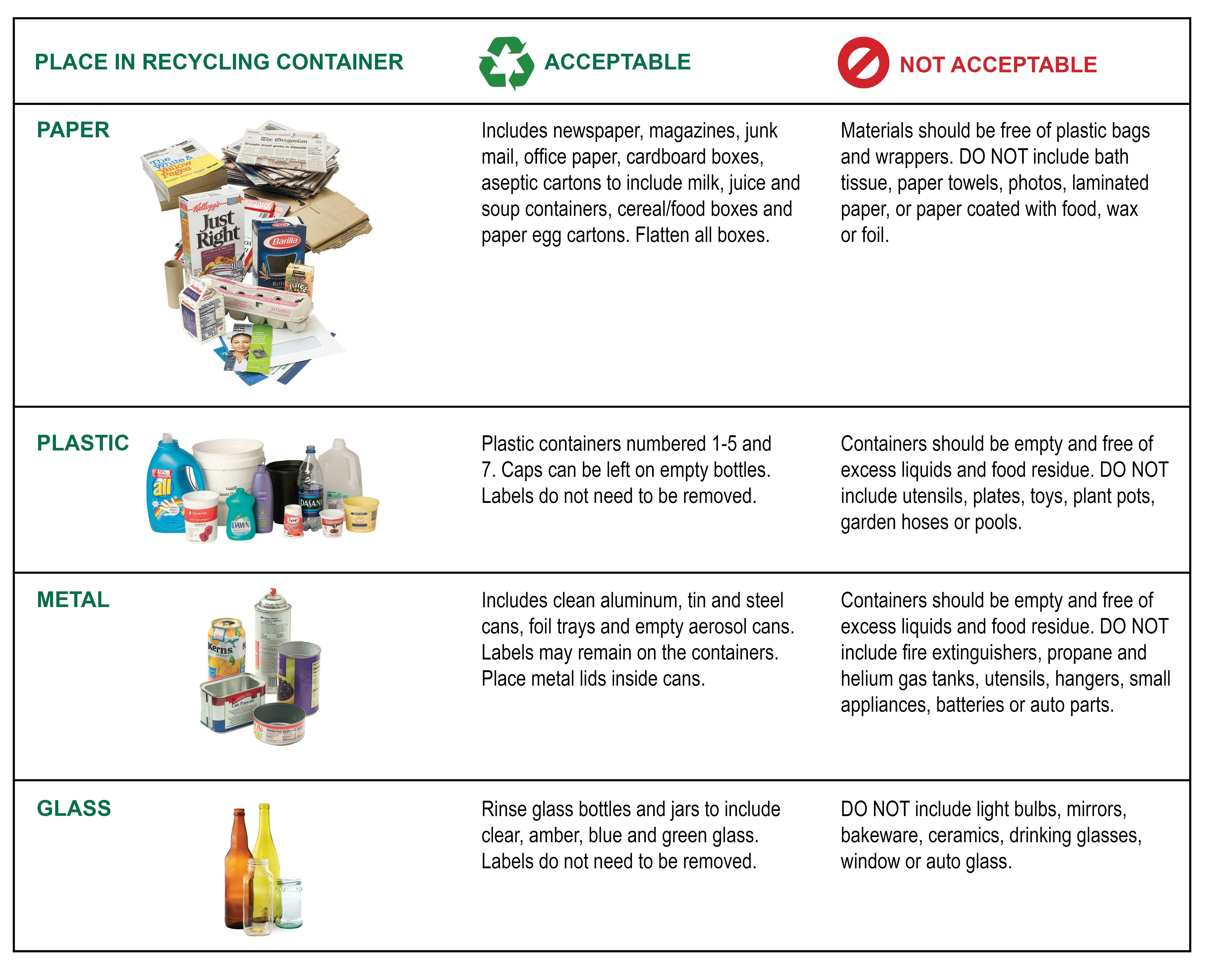 At this time municipal curbside recycling programs are not accepting #6 PS plastics known as polystyrene. It comes in two forms expanded (fluffy and ...  sc 1 st  swancc & Frequently Asked Questions - Solid Waste Agency of Northern Cook County